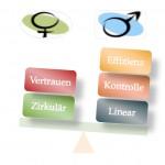 Genderbalance_1