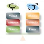 Genderbalance_2
